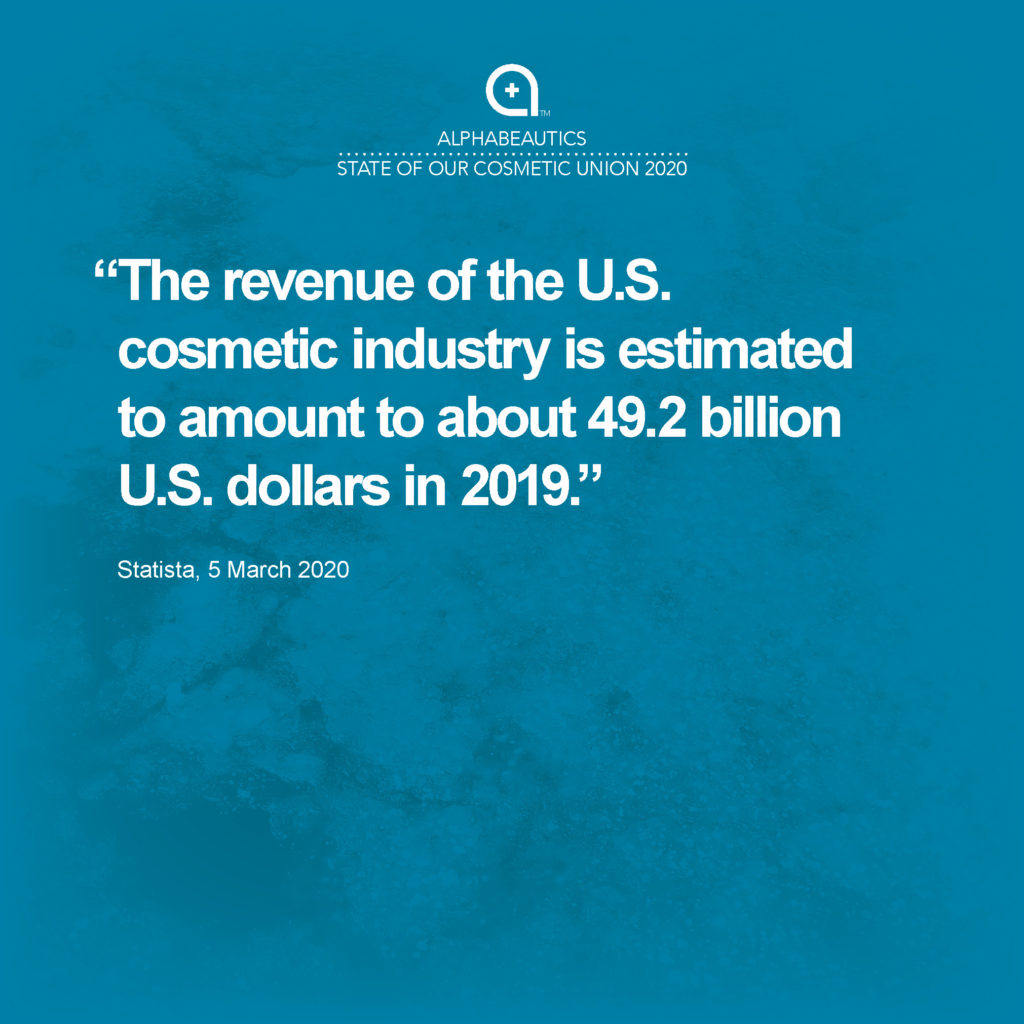 """""""The revenue of the U.S. cosmetic industry is estimated to amount to about 49.2 billion U.S. dollars in 2019."""" - Statista, 5 March 2020"""